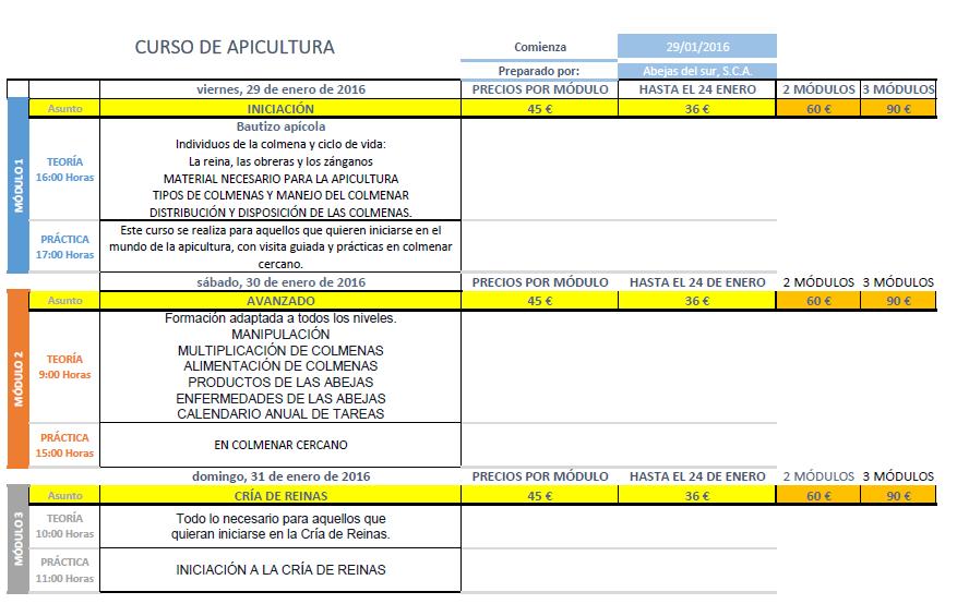 PRECIOS CURSOS APICULTURA